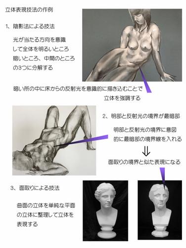 _立体表現技法 A4-1s.jpg